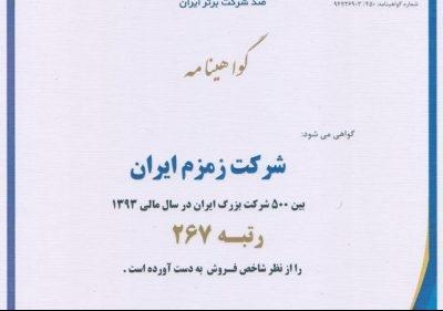 رشد شاخص فروش زمزم در بین شرکت های بزرگ ایرانی